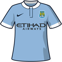Manchester City 2015/16 season preview