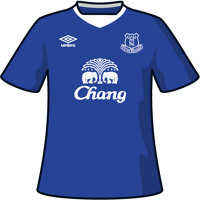 Everton 2015/16 season preview